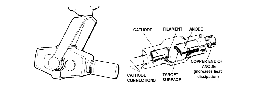 diagram of dental x ray machine